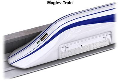 Maglev MLX01